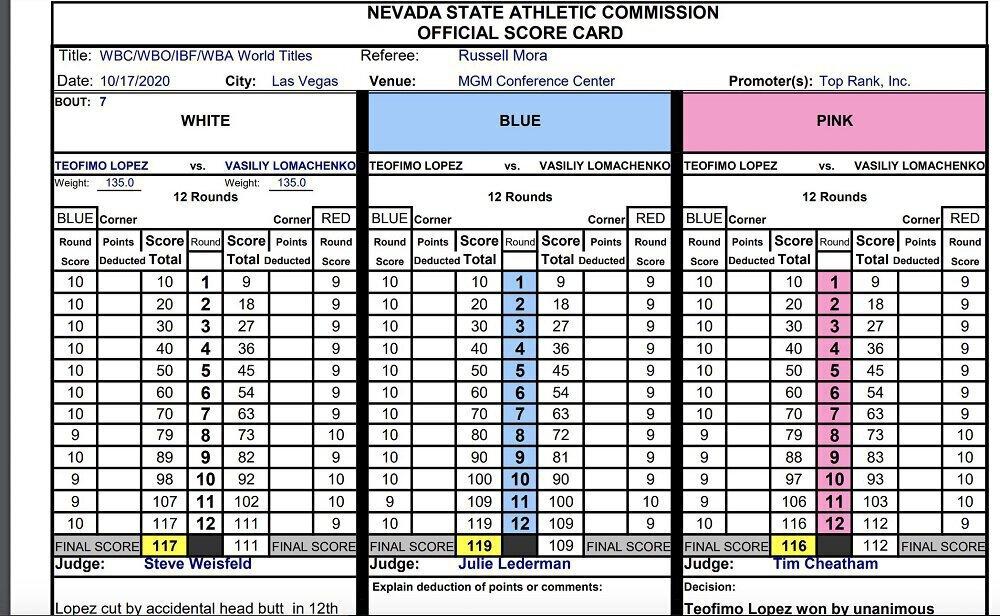 Lopez vs Lomachenko - Découvrez la scorecard officielle