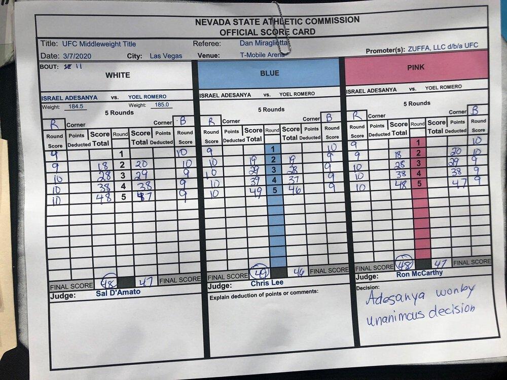 ADESANYA vs ROMERO - Voici la carte des scores officiels